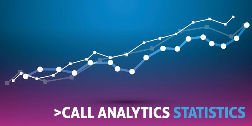 Call Analytics Statistics for 2020