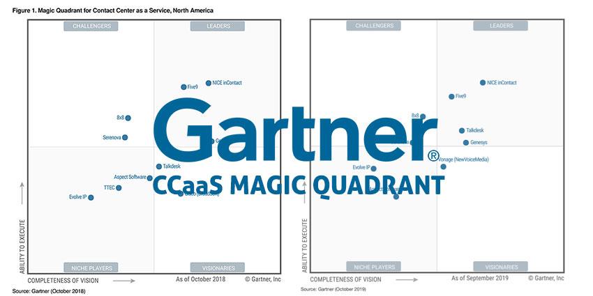 Who's Leading Gartner's CCaaS Magic Quadrant 2019?