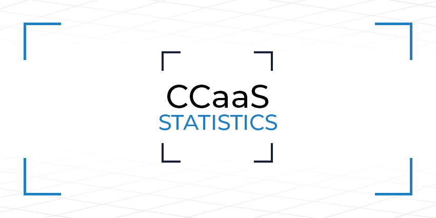 CCaaS Statistics (Contact Centre as a Service)