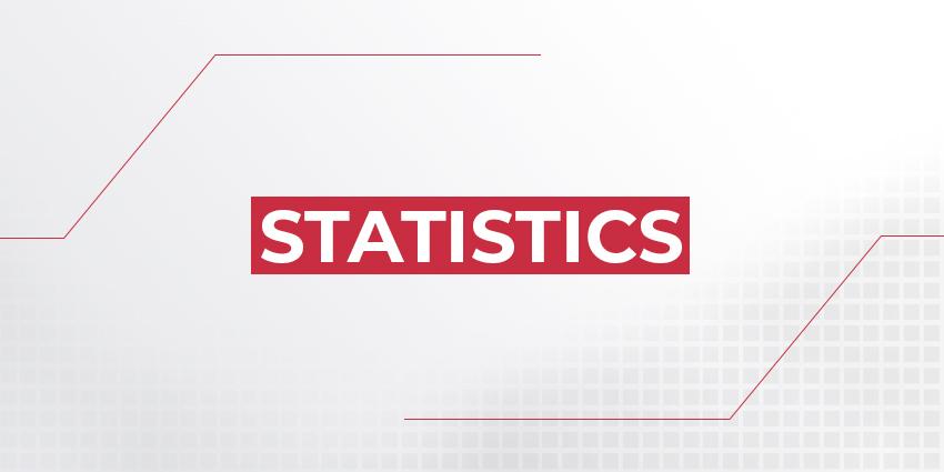 Trending_Statistics_850x425